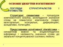 ОСНОВНІ ЗДОБУТКИ КОГНІТИВІЗМУ ПОГЛЯДИ СТРУКТУРАЛІСТІВ І КОГНІТИВІСТІВ Структу...