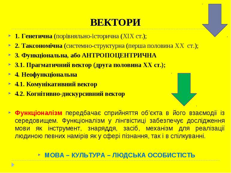 ВЕКТОРИ 1. Генетична (порівняльно-історична (XIX ст.); 2. Таксономічна (систе...