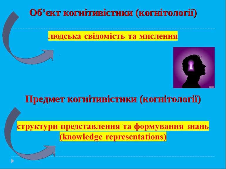 Об'єкт когнітивістики (когнітології) Предмет когнітивістики (когнітології)