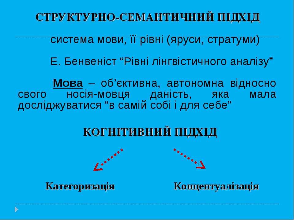СТРУКТУРНО-СЕМАНТИЧНИЙ ПІДХІД система мови, її рівні (яруси, стратуми) Е. Бен...