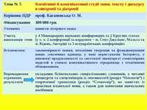 Тема № 5 Когнітивні й комунікативні студії мови, тексту і дискурсу в синхроні...