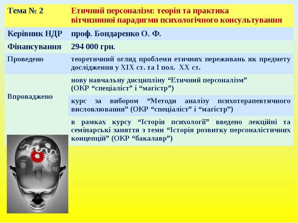 Тема № 2 Етичний персоналізм: теорія та практика вітчизняної парадигми психол...
