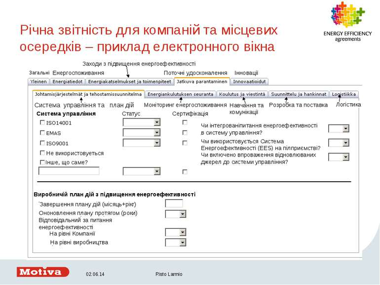 * Risto Larmio Річна звітність для компаній та місцевих осередків – приклад е...