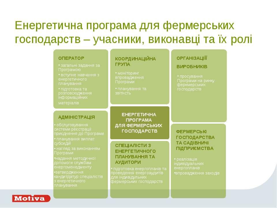 Енергетична програма для фермерських господарств – учасники, виконавці та їх ...