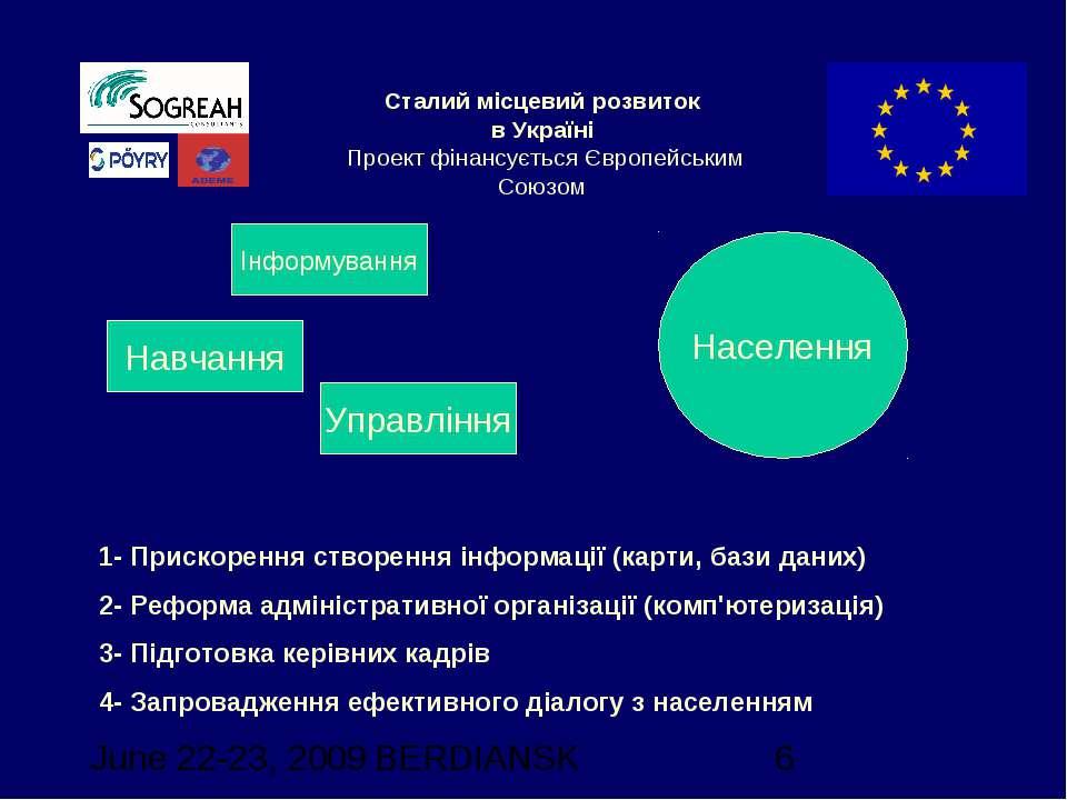 1- Прискорення створення інформації (карти, бази даних) 2- Реформа адміністра...