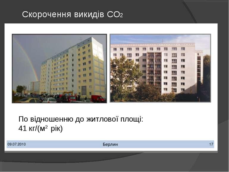 Скорочення викидів СО2 По відношенню до житлової площі: 41 кг/(м2 рік)