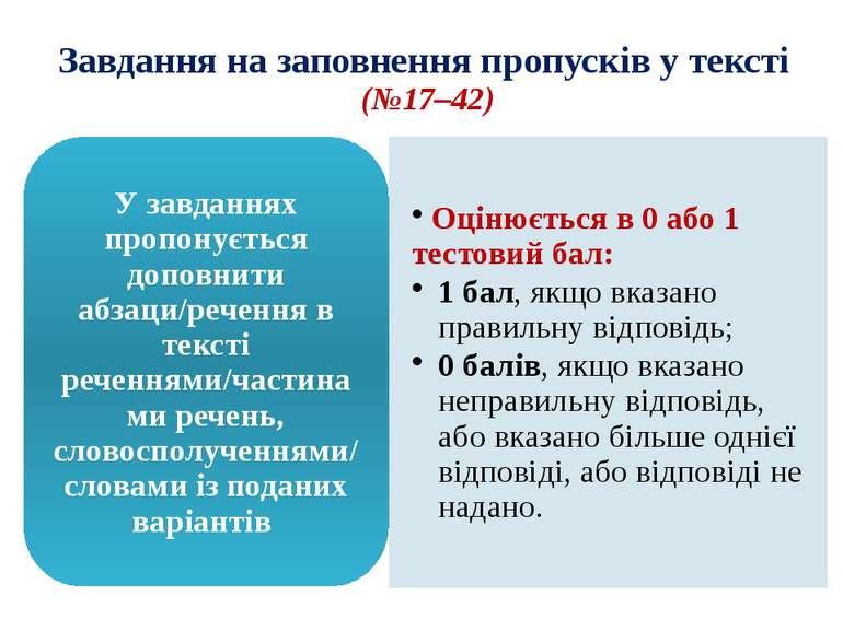 Завдання на заповнення пропусків у тексті (№17–42) Animated SmartArt vertical...