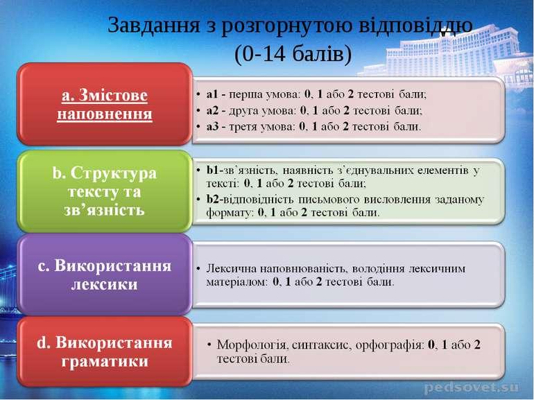 Завдання з розгорнутою відповіддю (0-14 балів)
