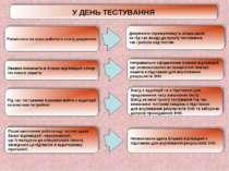 У ДЕНЬ ТЕСТУВАННЯ Розмістити на краю робочого столу документи Документи пер...
