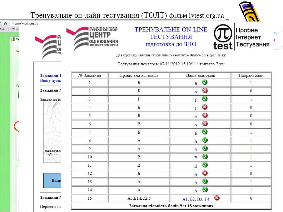 Тренувальне он-лайн тестування (ТОЛТ) фільм lvtest.org.ua