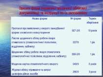 Зразки форм первинної медичної облікової документації та інструкції по їх зап...