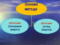 Основні методи об'єктивні (огляд пацієнта) суб'єктивні (опитування хворого)