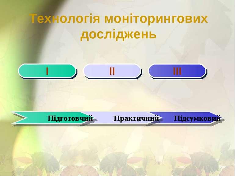 Технологія моніторингових досліджень