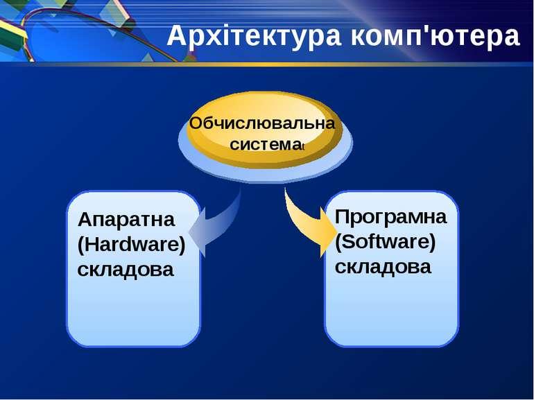 Архітектура комп'ютера Апаратна (Hardware) складова Обчислювальна системаt Пр...