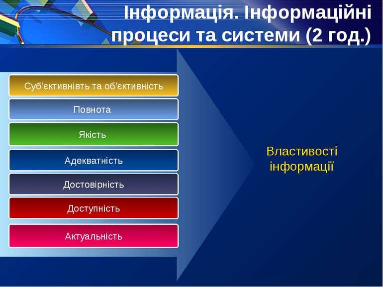Інформація. Інформаційні процеси та системи (2 год.) Суб'єктивнівть та об'єкт...