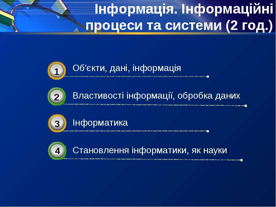 Інформація. Інформаційні процеси та системи (2 год.)