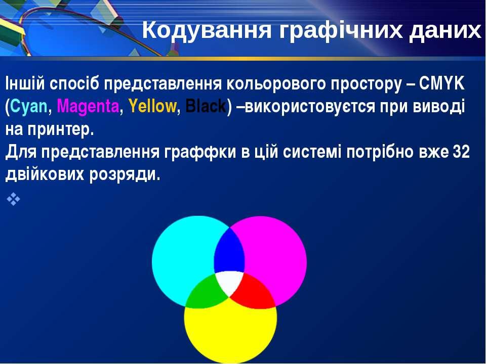Іншій спосіб представлення кольорового простору – CMYK (Cyan, Magenta, Yellow...