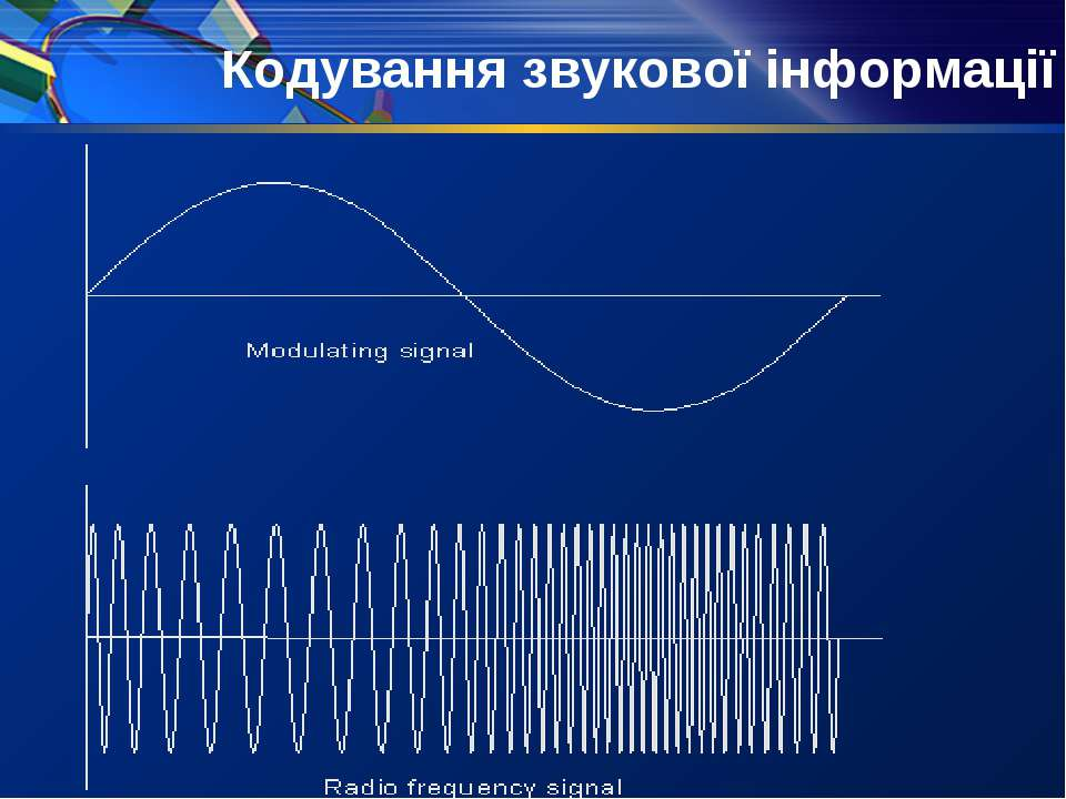 Кодування звукової інформації