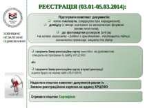 РЕЄСТРАЦІЯ (03.01-05.03.2014):