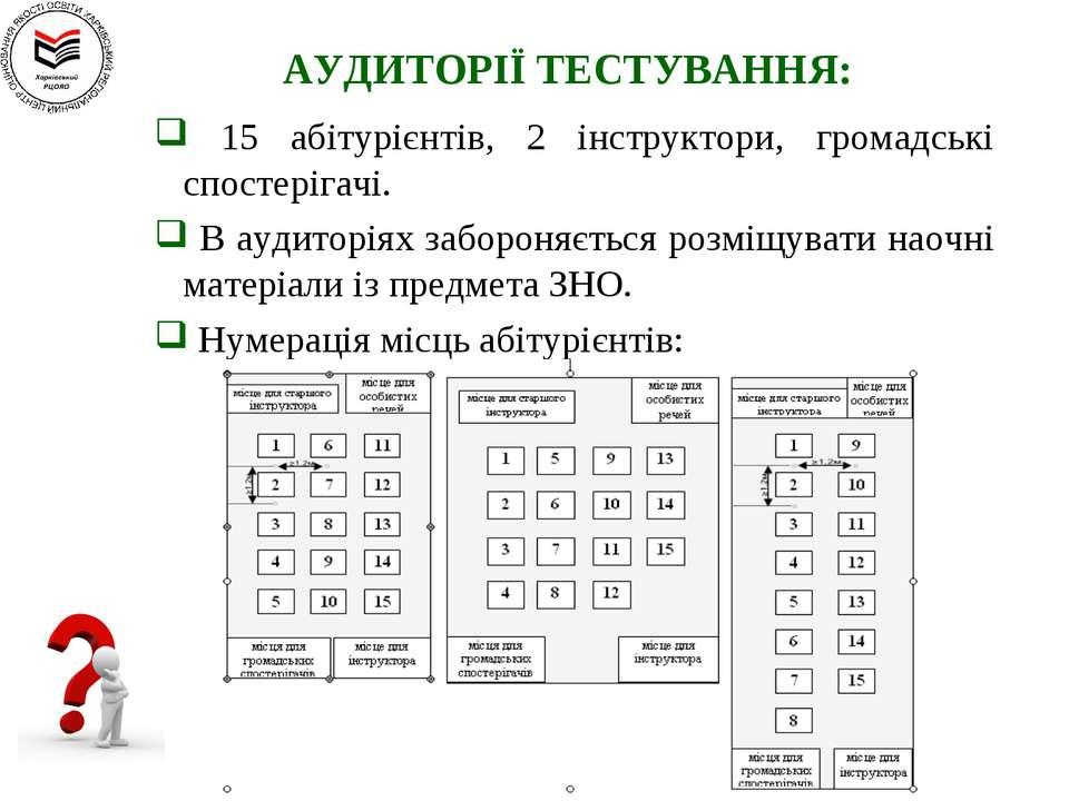 АУДИТОРІЇ ТЕСТУВАННЯ: 15 абітурієнтів, 2 інструктори, громадські спостерігачі...