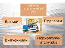 Батьки Педагоги Об'єкти підготовки до ЗНО Психологічна служба Випускники