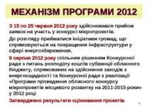 * МЕХАНІЗМ ПРОГРАМИ 2012 З 15 по 25 червня 2012 року здійснювався прийом заяв...