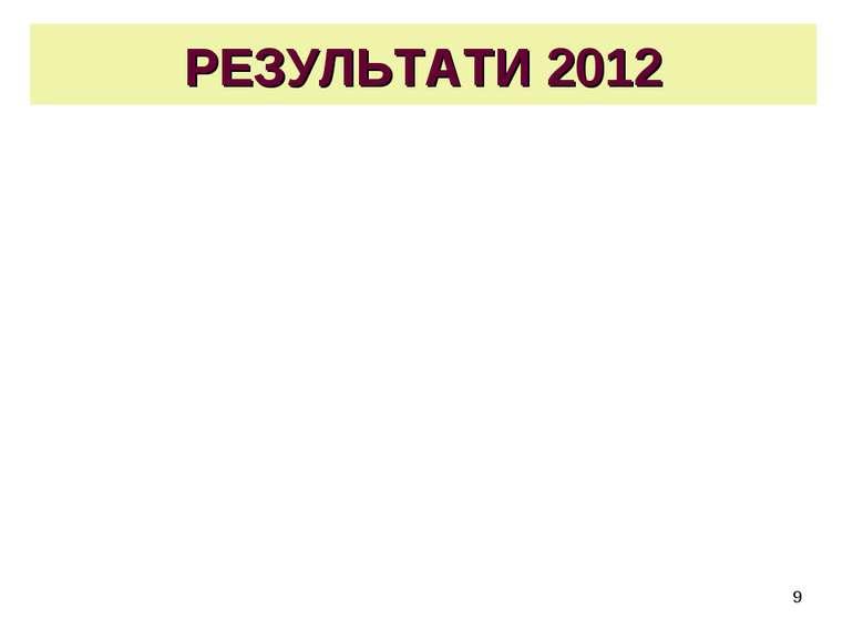 * РЕЗУЛЬТАТИ 2012