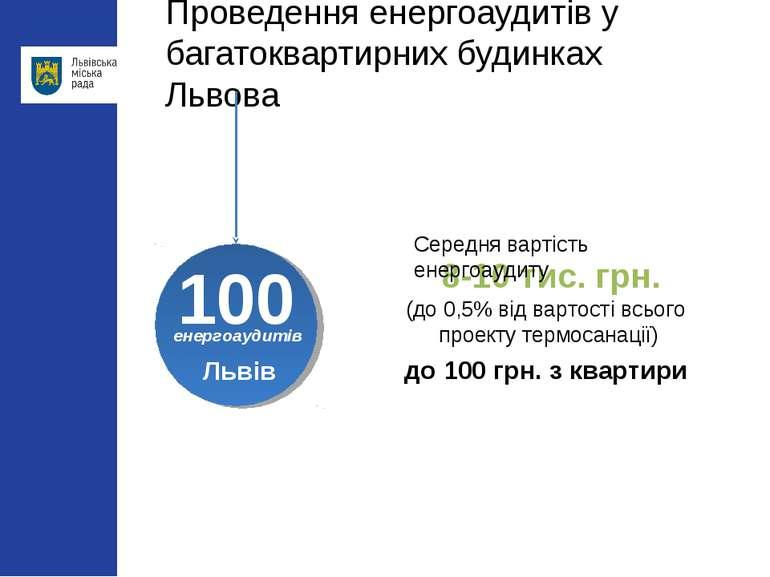 Проведення енергоаудитів у багатоквартирних будинках Львова енергоаудитів 100