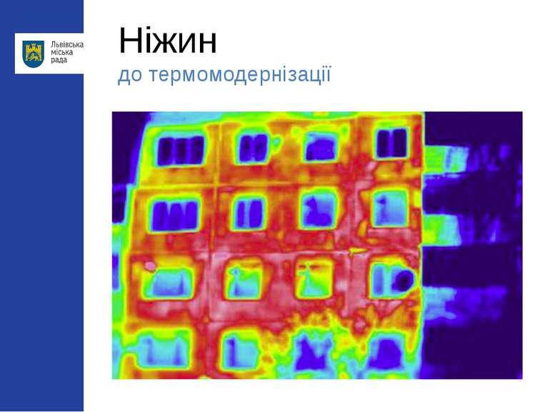 Ніжин до термомодернізації