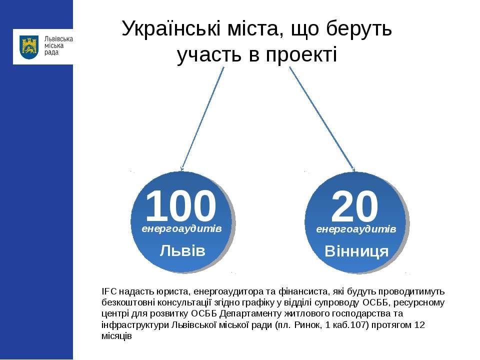 Українські міста, що беруть участь в проекті енергоаудитів 100 енергоаудитів ...