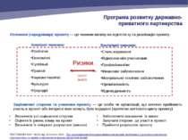 Оточення (середовище) проекту — це чинники впливу на підготов ку та реалізаці...