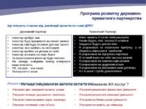Що очікують сторони від реалізації проектів по схемі ДПП? Державний партнер: ...