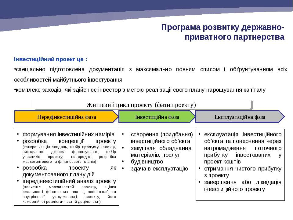 Інвестиційний проект це : спеціально підготовлена документація з максимально ...