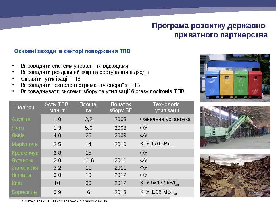 Основні заходи в секторі поводження ТПВ Впровадити систему управління відхода...
