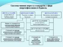 Система чинних норм та стандартів у сфері енергоефективності будівель ДБН В.1...