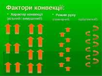Фактори конвекції: Характер конвекції (вільний і вимушений). Режим руху (ламі...