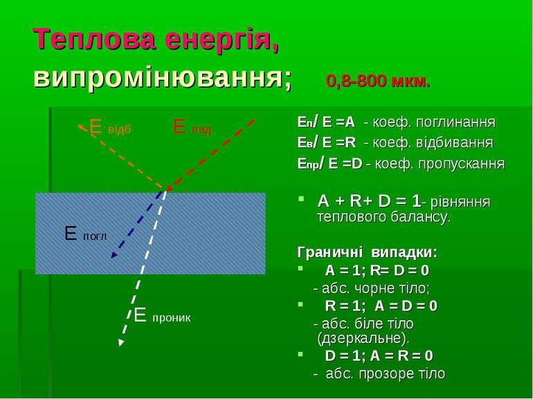 Теплова енергія, випромінювання; 0,8-800 мкм. Еп/ Е =А - коеф. поглинання Ев/...