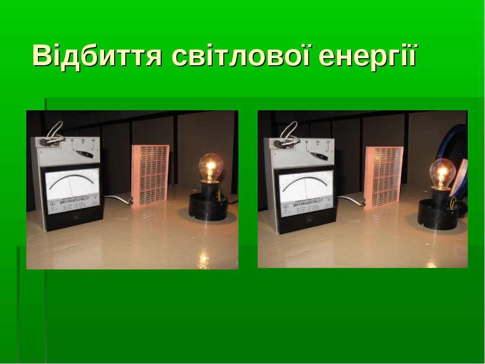 Відбиття світлової енергії