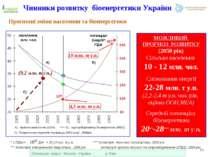 Чинники розвитку біоенергетики України МОЖЛИВИЙ ПРОГНОЗ РОЗВИТКУ (2050 рік) С...