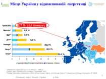 "* ""Енергетична стратегія України до 2030 року"", 2005 рік **Energy Yearly Stat..."