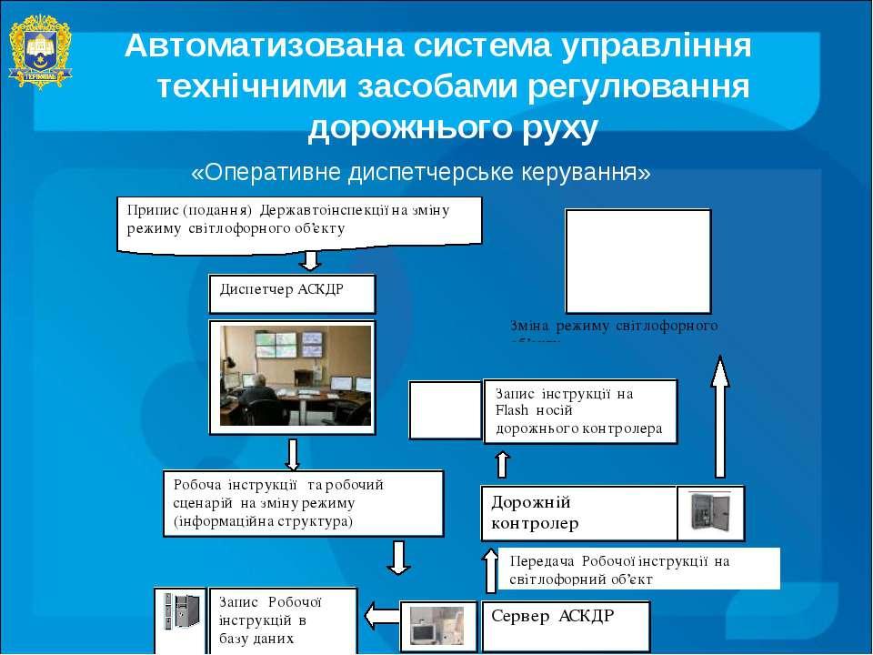 «Оперативне диспетчерське керування» Автоматизована система управління техніч...