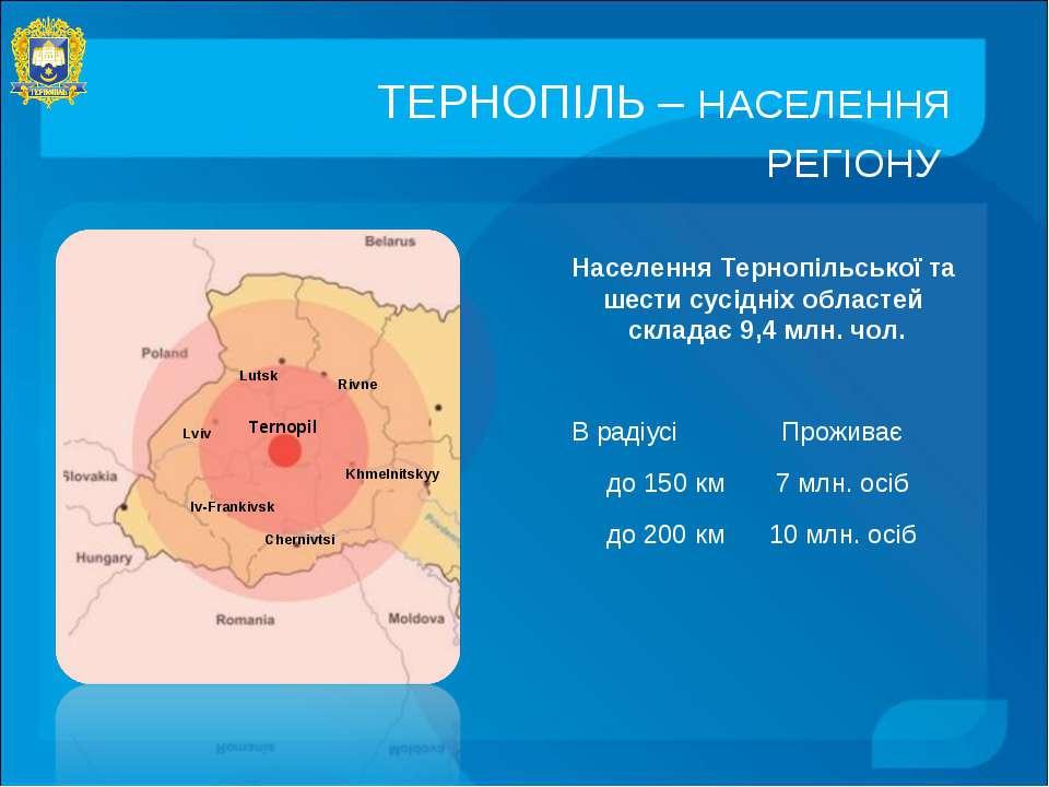 ТЕРНОПІЛЬ – НАСЕЛЕННЯ РЕГІОНУ Lutsk Rivne Lviv Iv-Frankivsk Chernivtsi Khmeln...