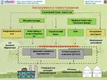 ПОЗИЧАЛЬНИКИ (БЕНЕФІЦИАРИ) Інструменти інвестування