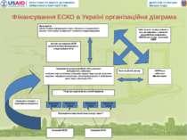 Бюджетное здание Муніципалітет власник будівель, відповідальність згідно з За...