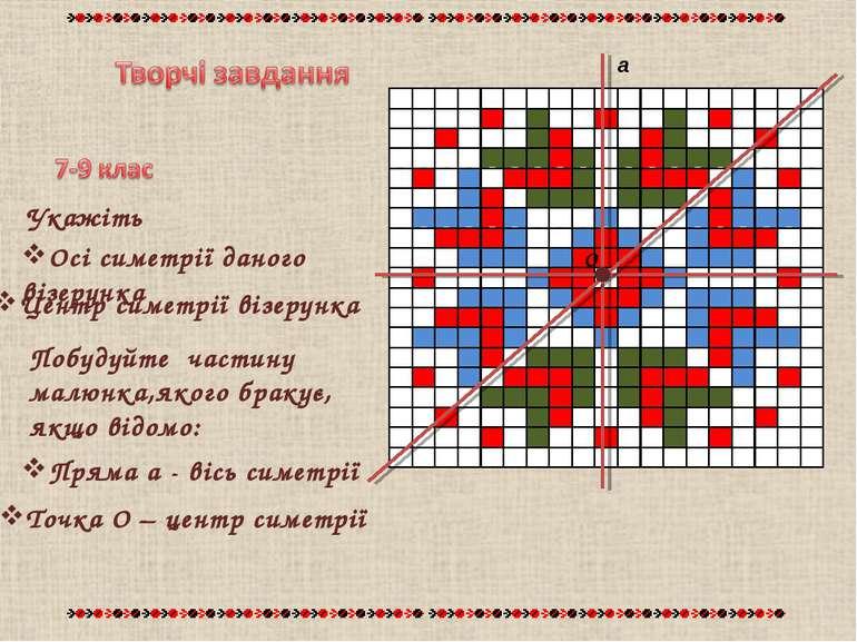 Осі симетрії даного візерунка Побудуйте частину малюнка,якого бракує, якщо ві...