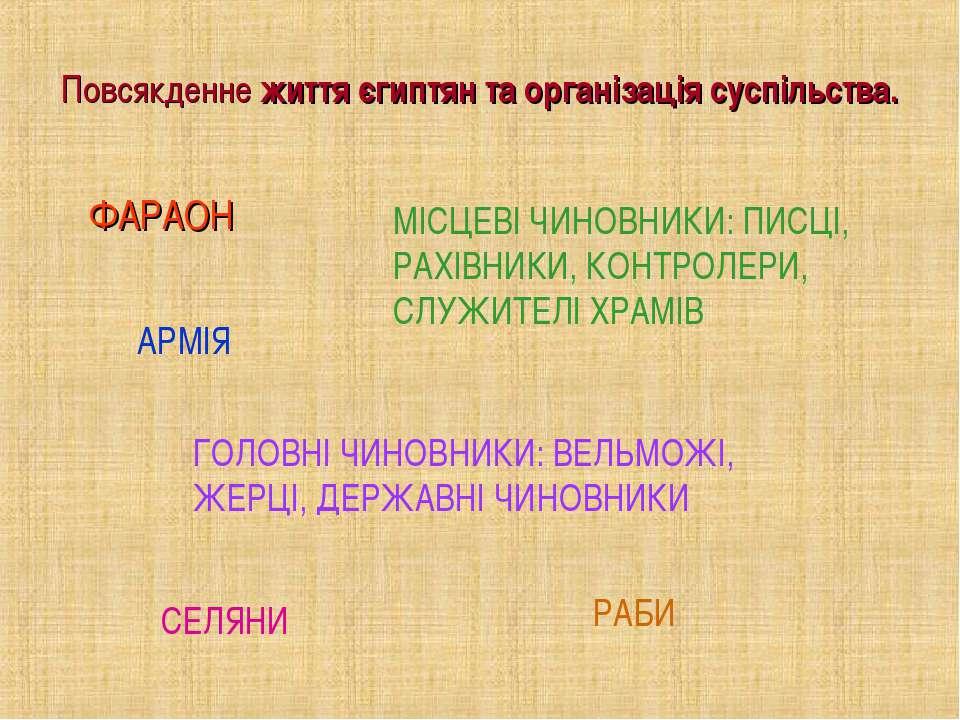 Повсякденне життя єгиптян та організація суспільства. ФАРАОН ГОЛОВНІ ЧИНОВНИК...