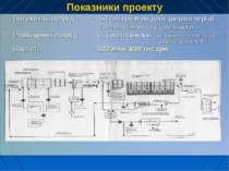 Показники проекту Потужність споруд - 50 тис.куб.м на добу (перша черга) 100 ...