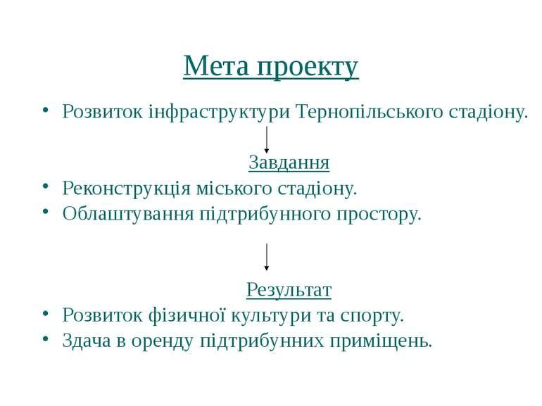 Мета проекту Розвиток інфраструктури Тернопільського стадіону. Завдання Рекон...