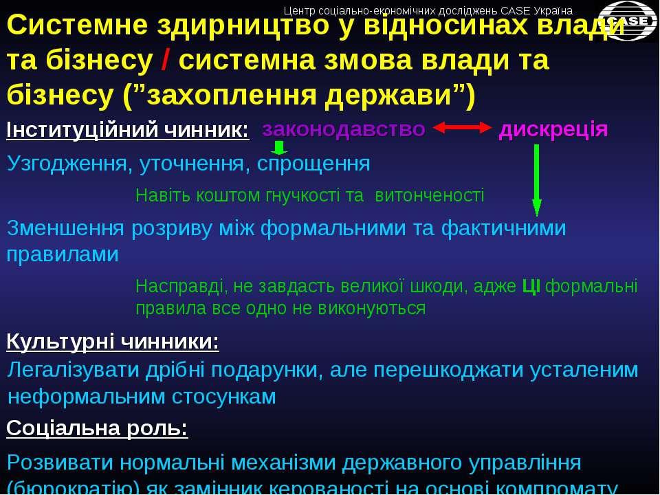 Системне здирництво у відносинах влади та бізнесу / системна змова влади та б...