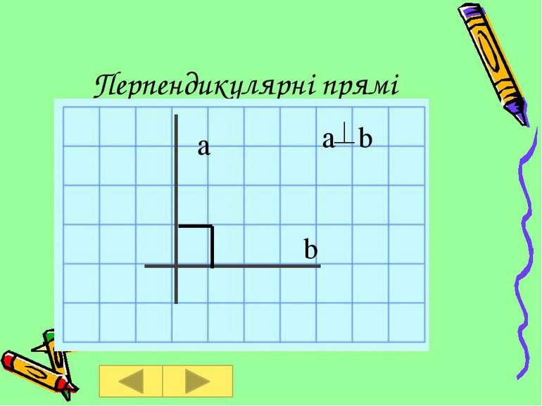 Перпендикулярні прямі а b а b